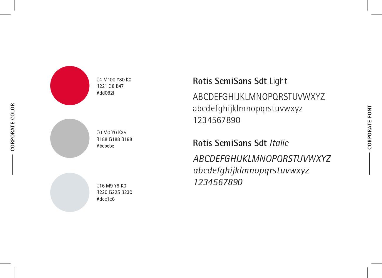 Pernet Design x ErgoSus GmbH Corporate Design